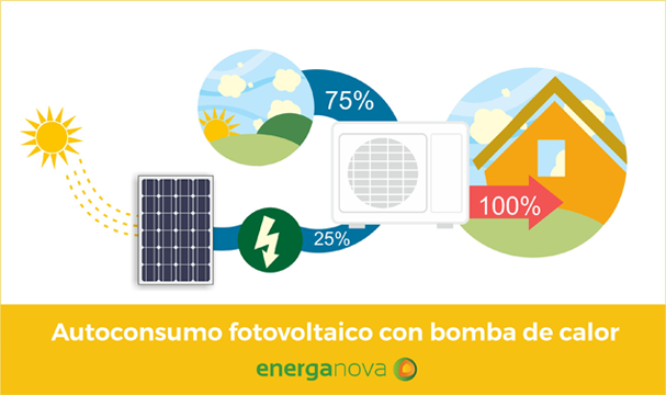 autoconsumo-fotovoltaico-con-bomba-de-calo